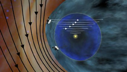 The Twisting Magnetic Field of Interstellar Space blog image