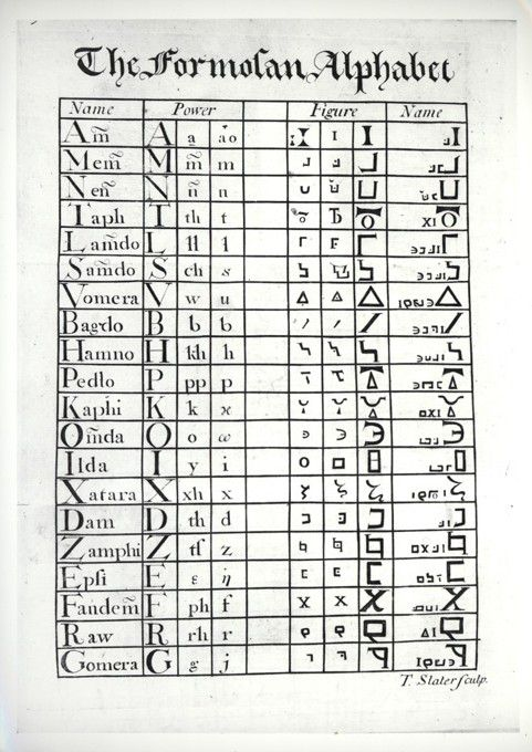George Psalmanazar's made-up Formosan alphabet