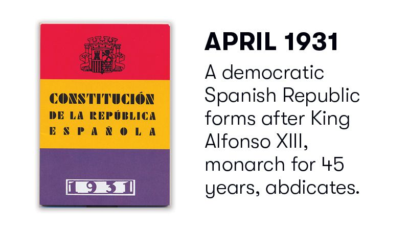 The Battle Over The Memory Of The Spanish Civil War History