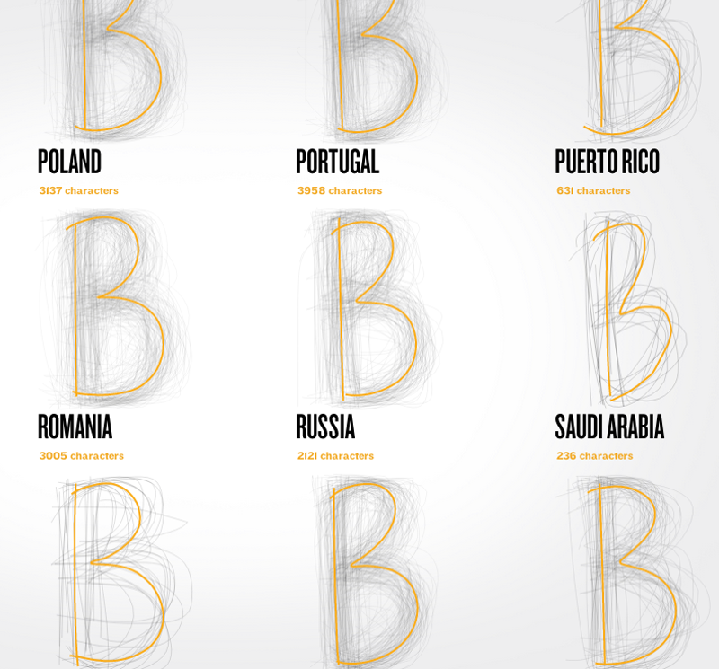 A variety of Bs gathered by BIC from around the world (BIC)