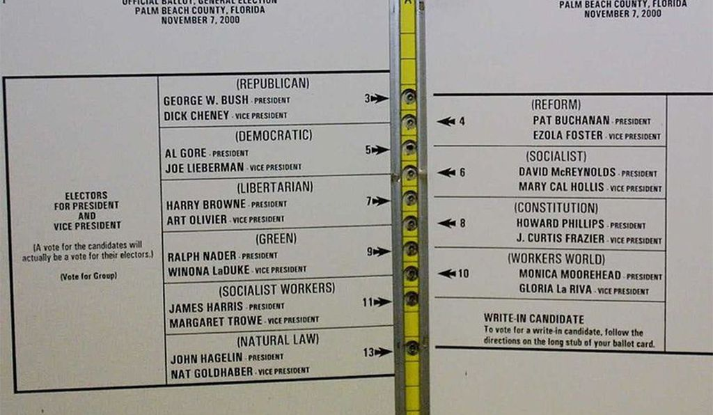 The Florida butterfly ballot confused a number of voters, who ended up voting for Reform Party candidate Pat Buchanan thinking they had voted for Democratic candidate Al Gore.
